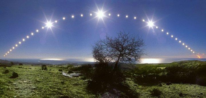 solstices et équinoxes
