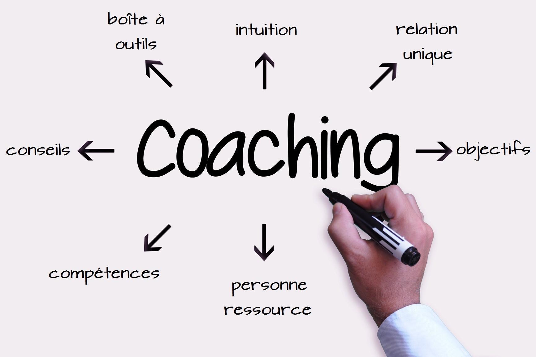 coaching, nadia marty, coach, salies-de-béarn